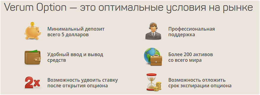 услуги Verum option