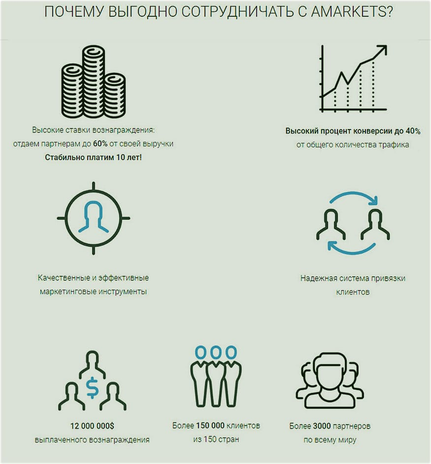 система СПА партнерства