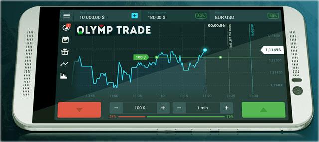 Olymp Trade— обзор лучших стратегий торговли опционами для начинающих