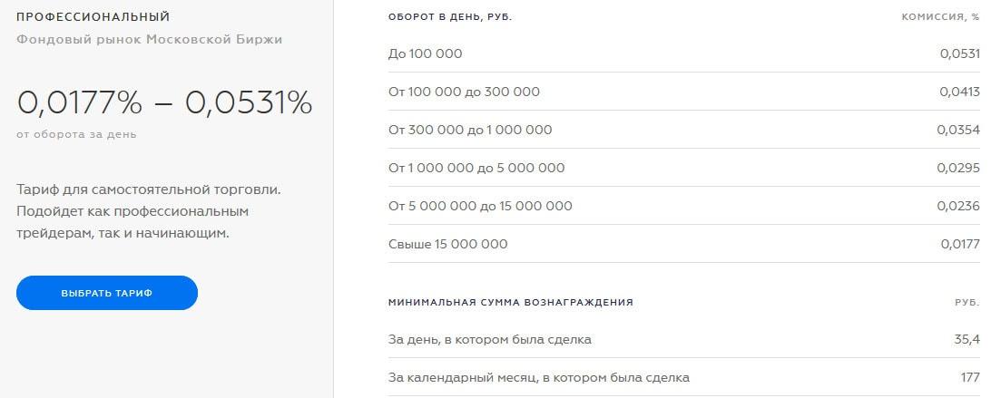 тарифный план с выводом валюты