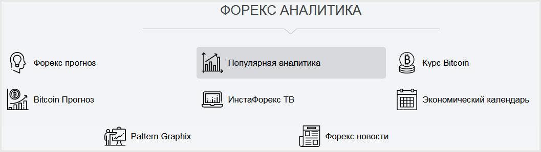 анализ компании