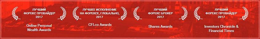 премии fxpro.com