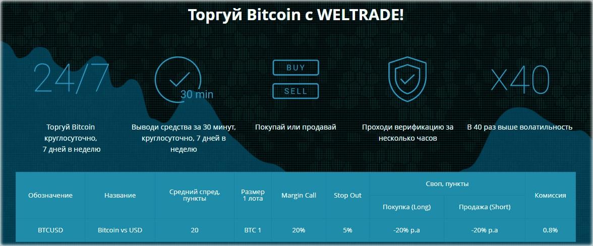 торгуем биткоинами в WelTrade