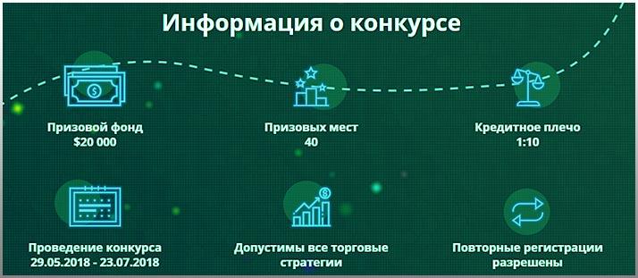 информация криптовалют