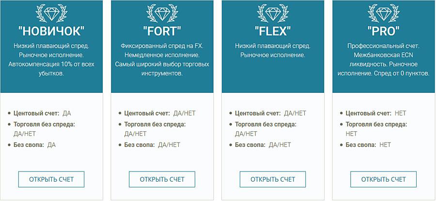 счета fortfs.com