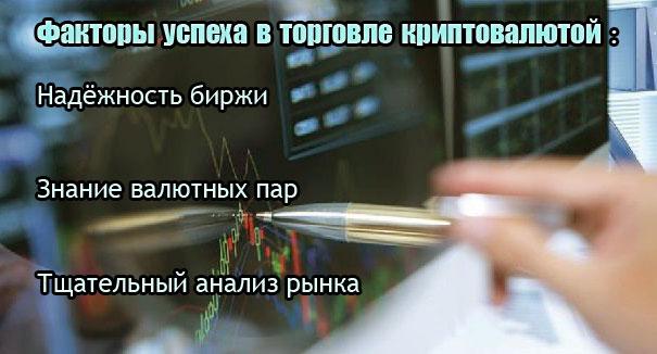 успешная торговля