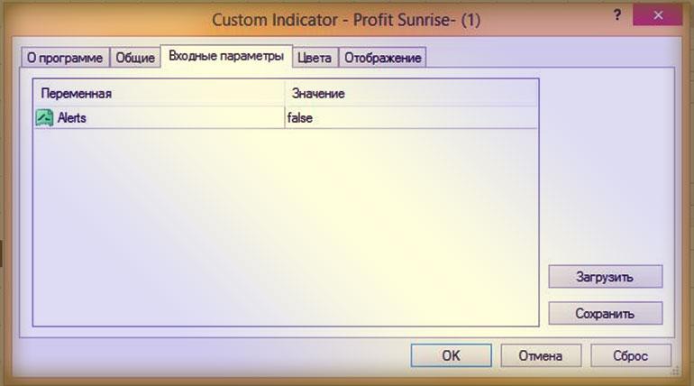 настройки Profit Sunrise