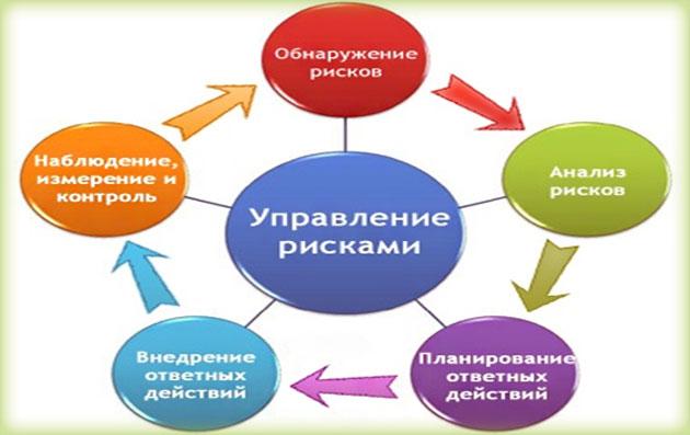 систематицазия