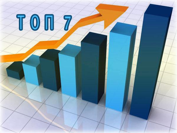 Рейтинг ТОП 7 проверенных Форекс брокеров с самыми низкими комиссиями по спреду