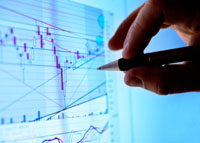 технический анализ на рынке Форекс