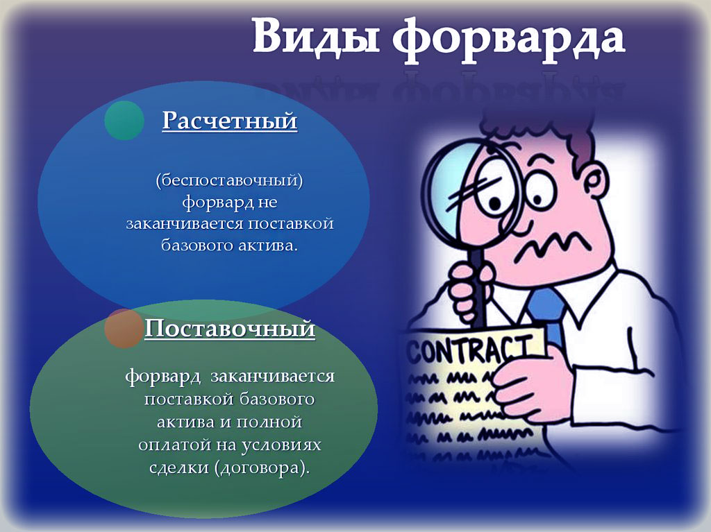 форвард контракт