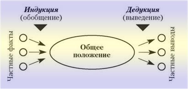 исследования экономики