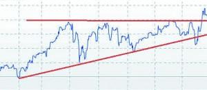 Повышающийся тренд, построение линии тренда