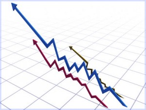 рынок Форекс ADX - индикатор