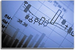Скальпинг индикаторы в Forex
