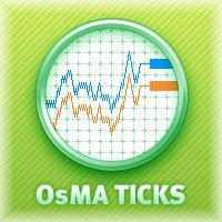OsMA индикатор в Форексе