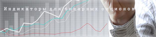 Бинарные опционы. Подбор индикаторов