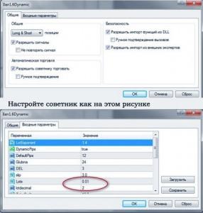 Настройка советника Ilan 1.6 Dynamic. Скачать бесплатно оптимизированный советник Форекс