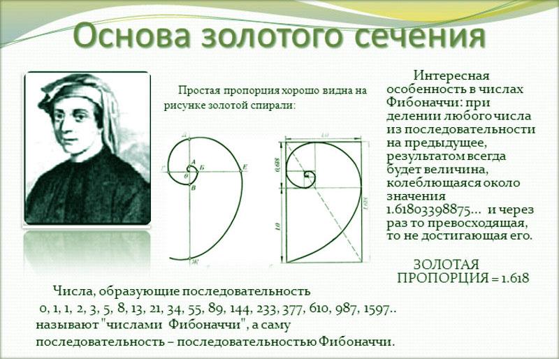 сечение фибоначчи