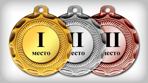 Дилинговые центры Форекс. Рейтинг лучших дилинговых компаний (брокеров) в России