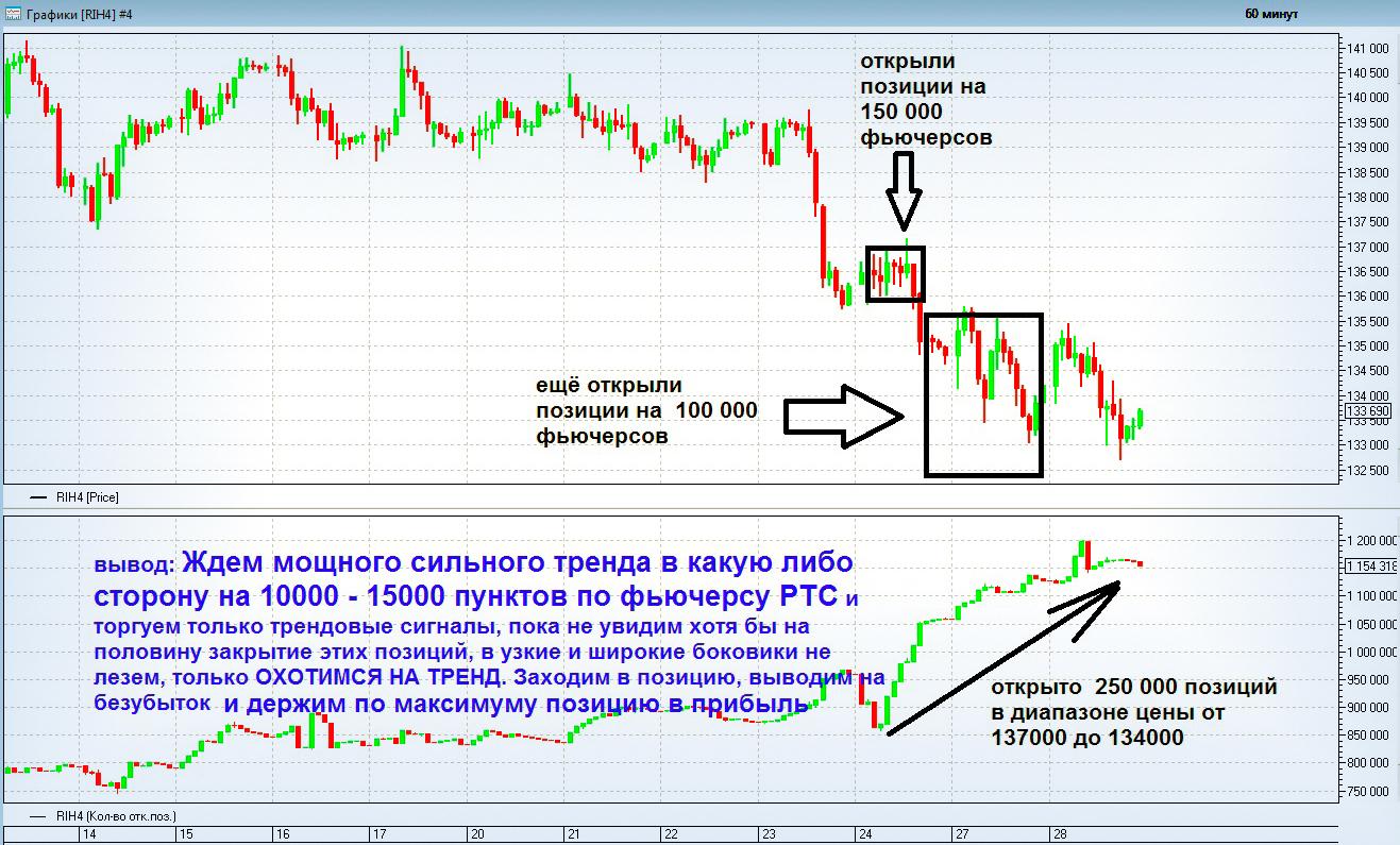 Торговля на форекс по стакану цен оборот криптовалюты на территории россии