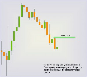 Система три (3) экрана Александра Элдера. Полное описание торговли по данной стратегии Форекс