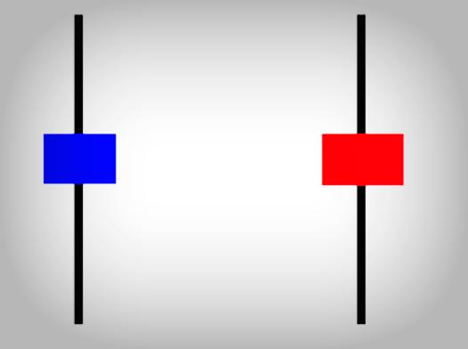 Торговая простая стратегия, метод Форекс