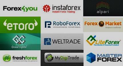 Forex, обучающие видеопособия начинающим и видео-курсы в онлайне бесплатно