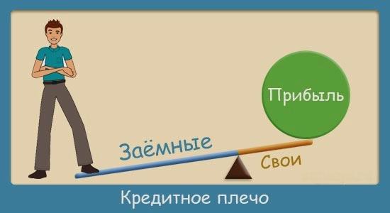 Обучающее видео форекс онлайнi индикатор форекс показывающий место разворота