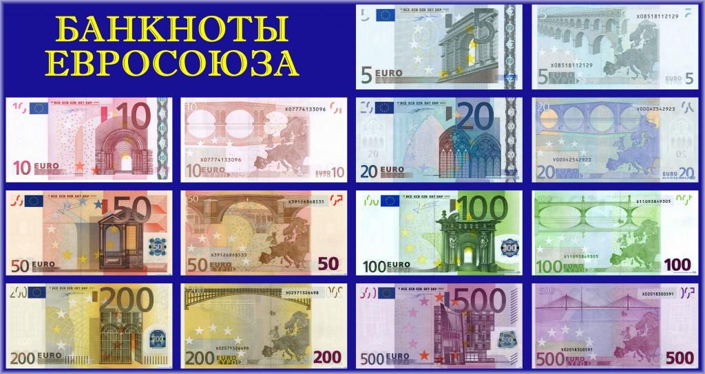 Динамика курсов, движения евро, долларов и рубля