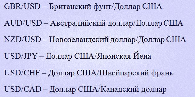 Основные валютные пары, используемые в торговле на Форекс