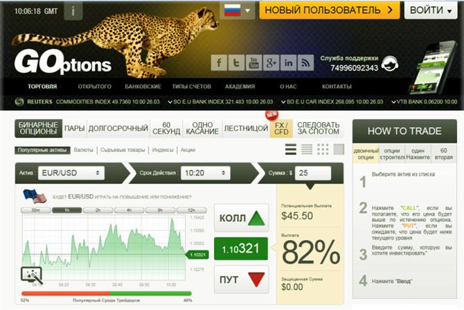 GOptions— отзывы и другая важная информация о брокере бинарных опционов