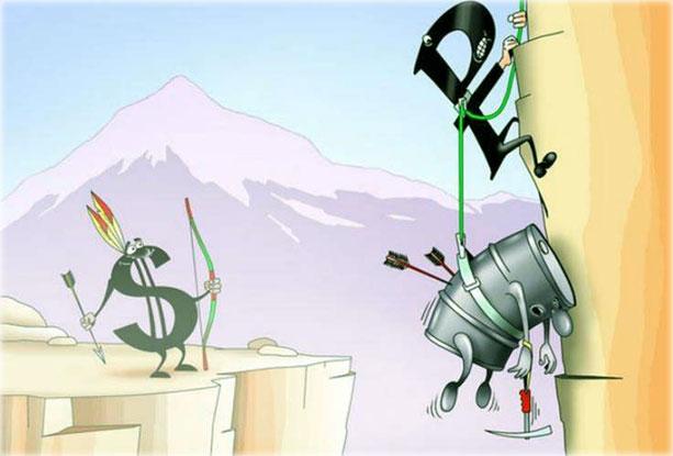 Зависимость курса валют от цены на нефть и ВВП