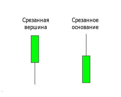 2 типа свечей