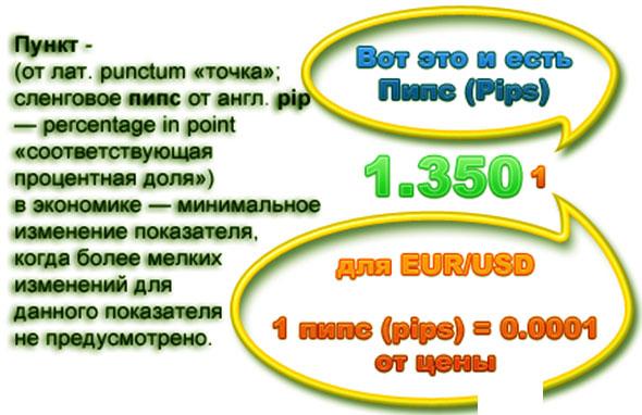 Словарь forex скачать doosan heavy industries and construction