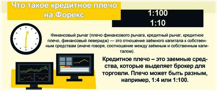 Скачать словарь трейдера форекс forex club forum powered by vbulletin 3.8.6