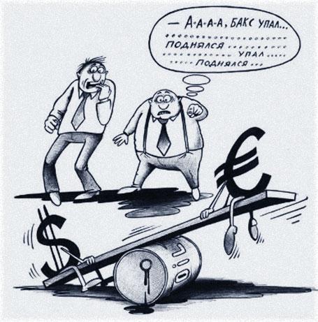 колебания на примере $, на бирже