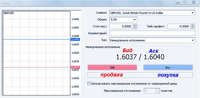 Словарь форекс термины и понятия фундаментальный анализ валютных рынков базовый уровень forex cd