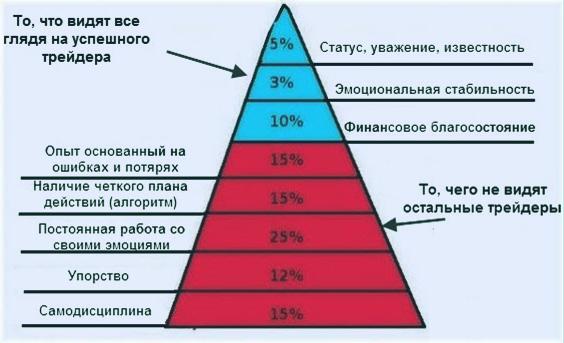 Статистика от форекс дц для скальперов на forex