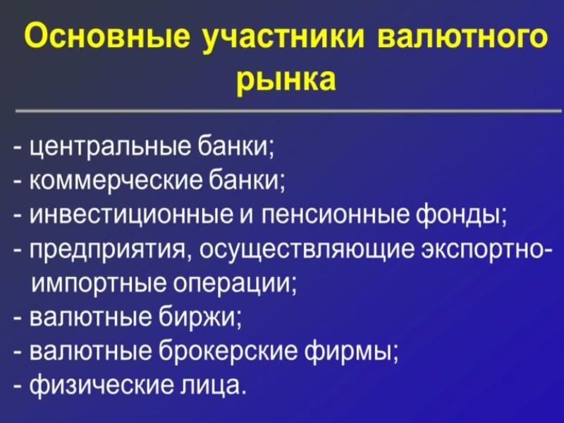 мировой рынок, и современная тенденция и динамика развития в России
