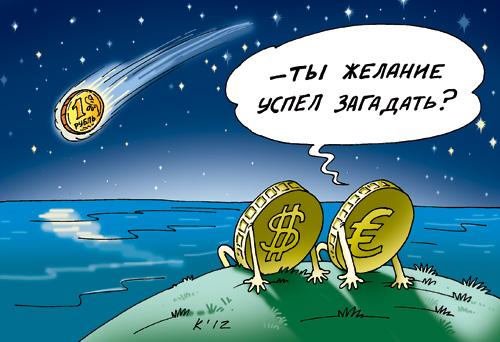Тенденции мирового валютного рынка. Его динамика и всестороннее развитие