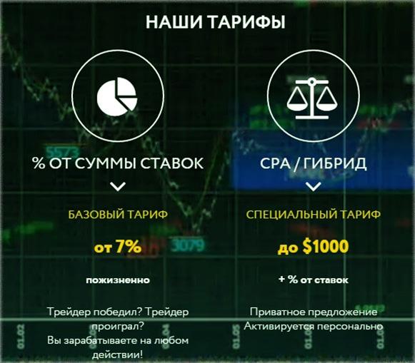 брокерские тарифы, партнерам