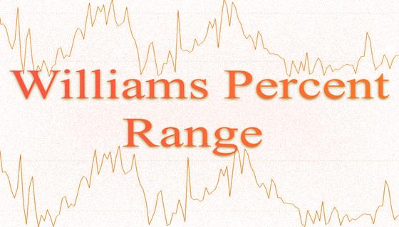 Индикатор Williams Percent Range и стратегия торговли по нему