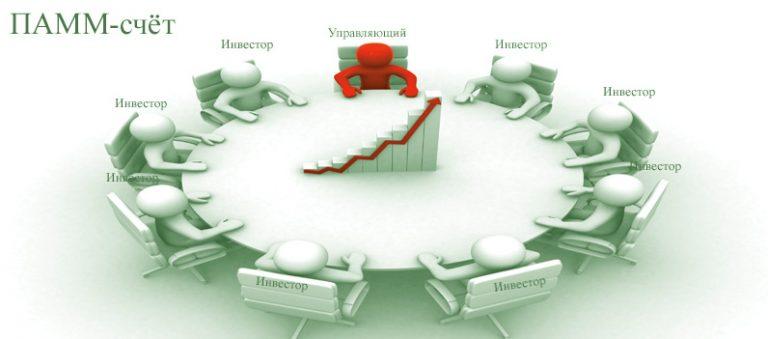 Что такое форекс центовый счет