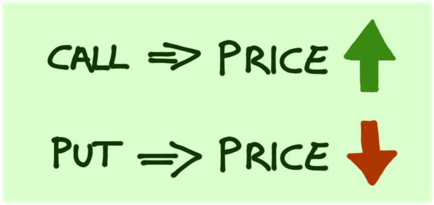 Самый точный индикатор мт4 для бинарных опционов-11