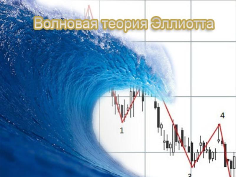 Код Эллиотта— волновой анализ рынка Forex, книга автора Д. Возный