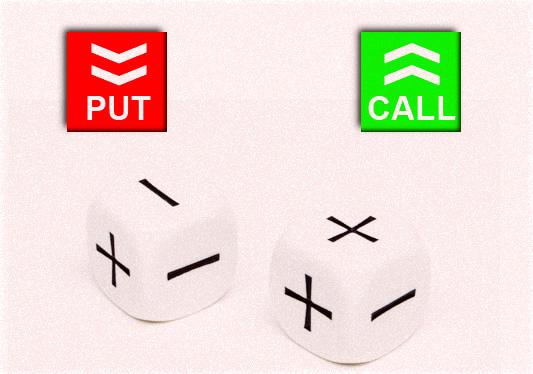 Колл (Call) и Пут опционы (Put)— что это такое и как с ними работать?