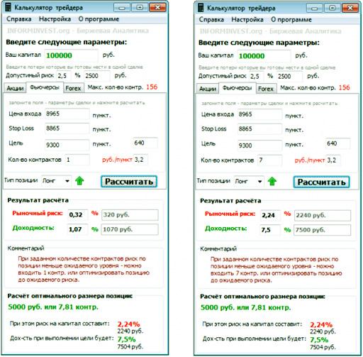 стоимость маржи и расчеты пунктов в трейдинге на Форексе