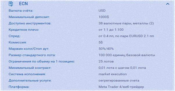 бинарные опционы у Гранд капитал