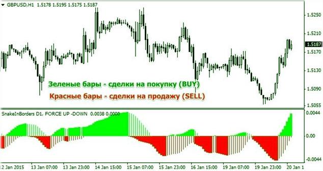 Торговля в зоне консолидации бинарные опционы-10
